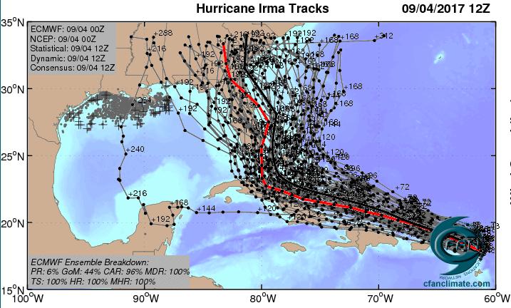 ECMWF ensemble forecasts for Irma, 0Z 9/4/2017