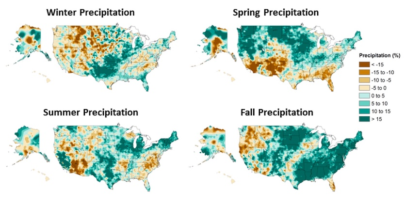 Projected changes in U.S. precipitation by season
