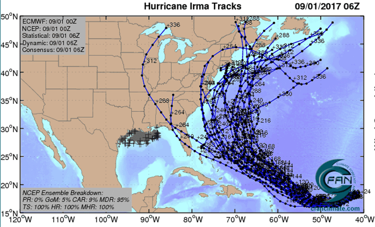 GFS ensemble tracks for Irma, 0Z 9/1/2017