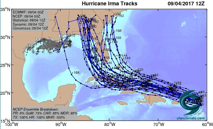 GFS ensemble forecasts for Irma, 0Z 9/4/2017