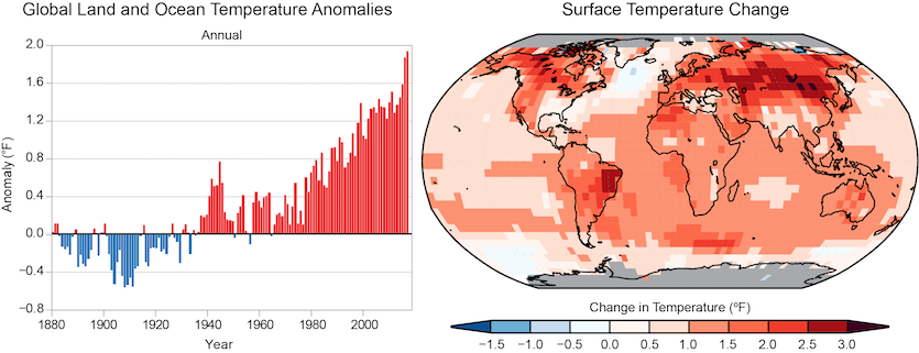 Fig 1.2,1.3 from Climate Science Special Report (CSSR)