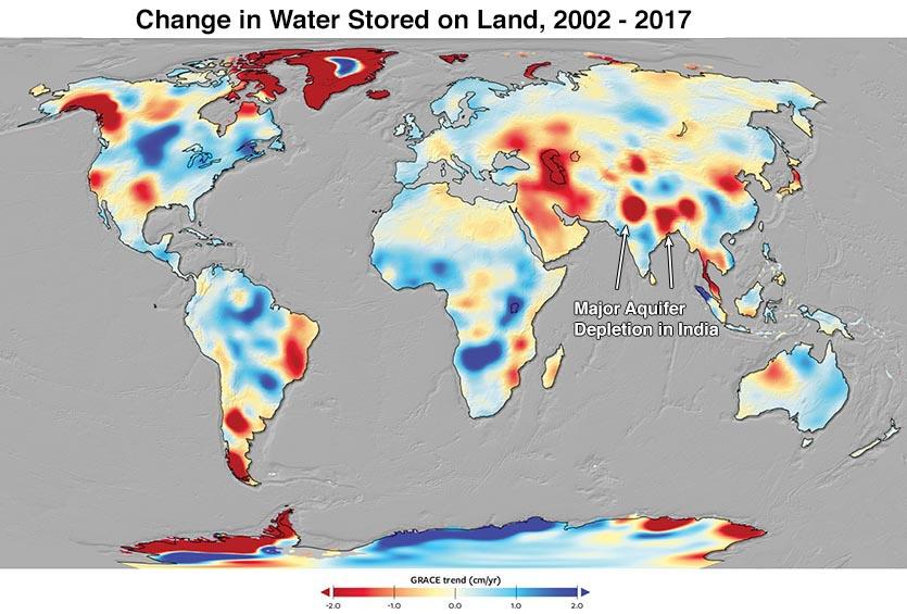 Water storage on land