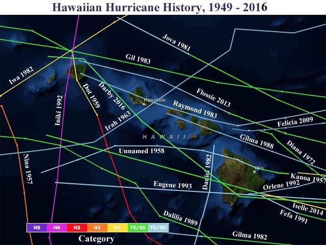 Hawaii hurricane history,1949-2016