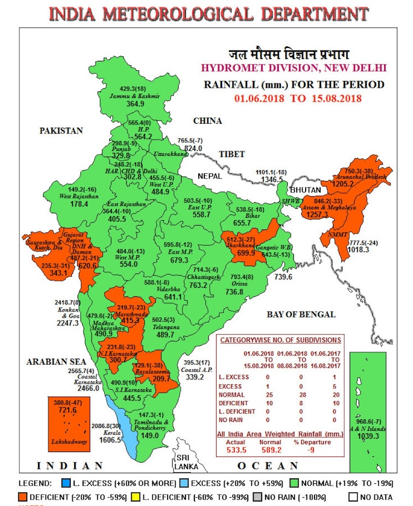 India monsoon rainfall for 2018 by region, June 1-August 15