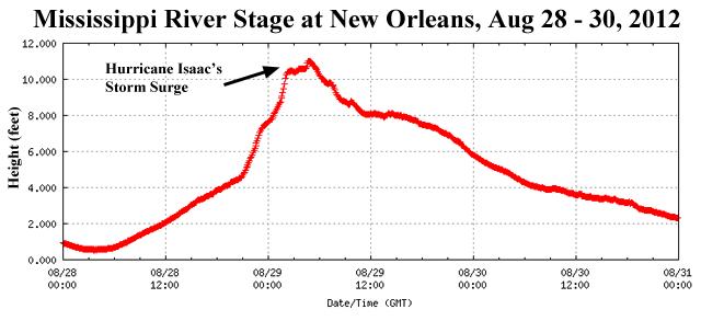 Hurricane Isaac storm surge