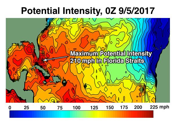 Potential intensity of hurricanes in N Atlantic, 9/5/2017