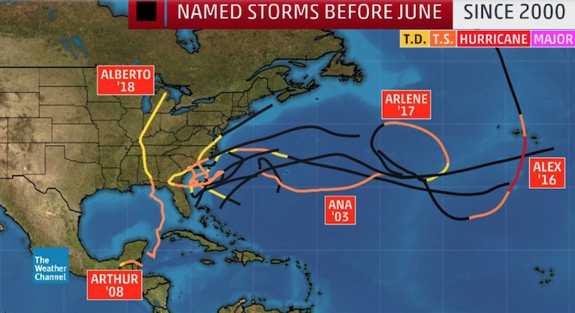 Tracks of the 10 Atlantic Basin named storms that have formed before the official June 1 start of the hurricane season since 2000