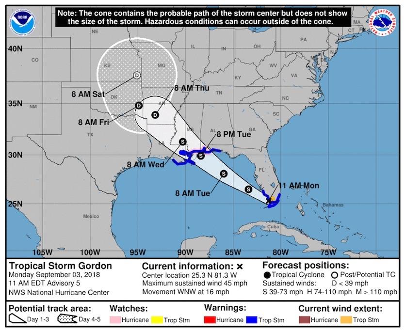 NHC forecast for Gordon as of 11 am EDT Monday, September 3, 2018