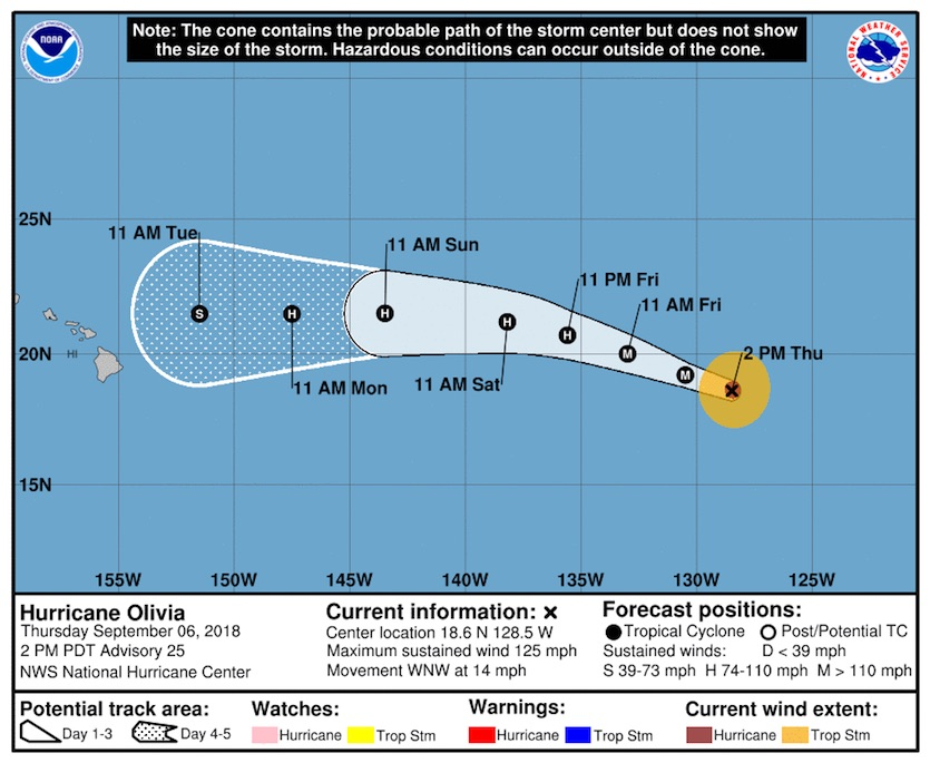 Forecast for Olivia from the National Hurricane Center issued at 5 pm EDT Thursday, September 6, 2018