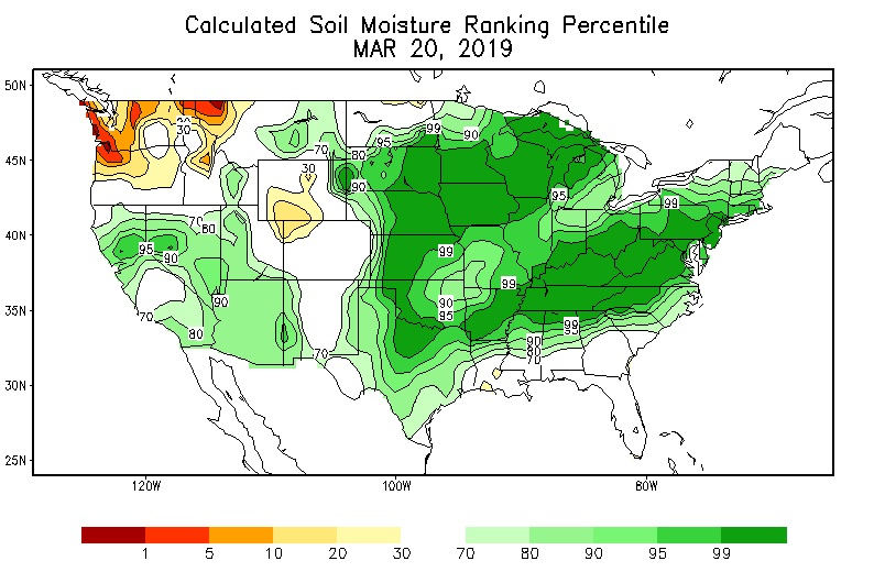 Percentile output from CPC's soil moisture model on 3/20/2019