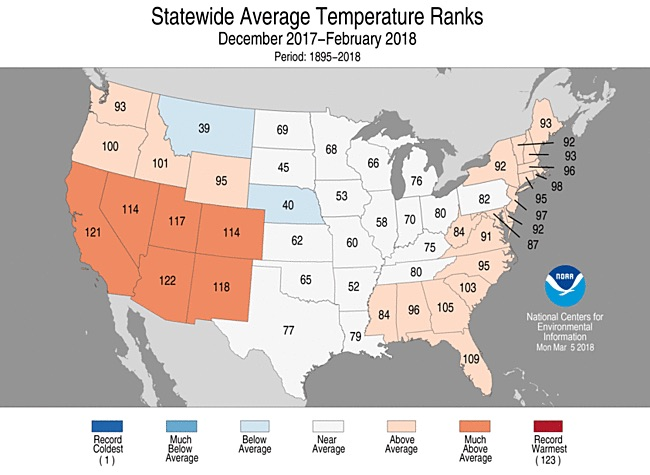 Statewide rankings for average temperature during winter 2017-18, as compared to each winter since 1895-96