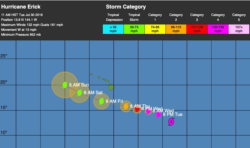 WU depiction of NHC forecast track for Erick at 21Z 7/30/19