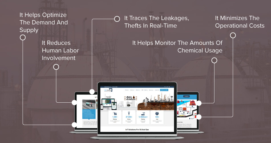 How-a-Biz4intellia-IoT-Solution-will-help-Gas-Industries