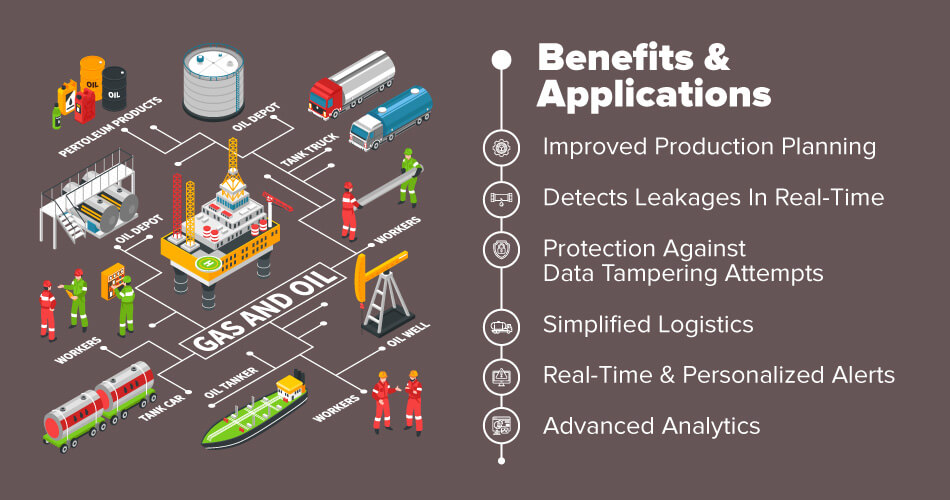 IoT-Gas-Tank-Level-Monitoring-Solution-for-Industries-Benefits-&-Applications
