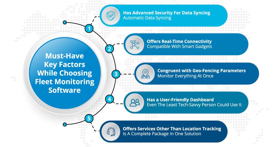 Must-have-Key-Factors-while-Choosing-Fleet-Monitoring-Software