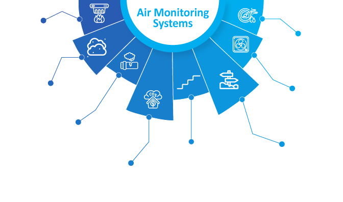 applications-of-air-monitoring-systems