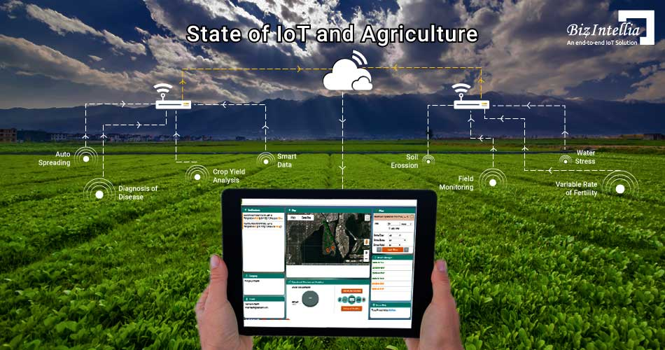 Applications of IoT in Agriculture