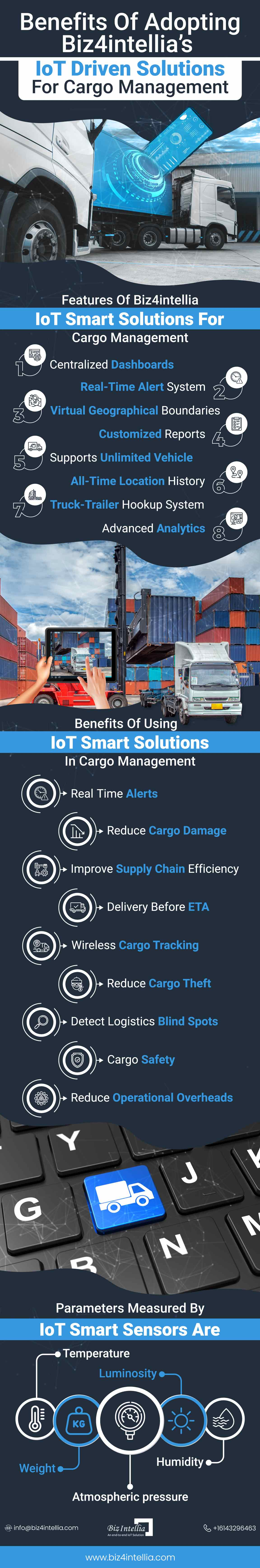 benefits-of-adopting-biz4intellias-iot-driven-solutions-for-cargo-management