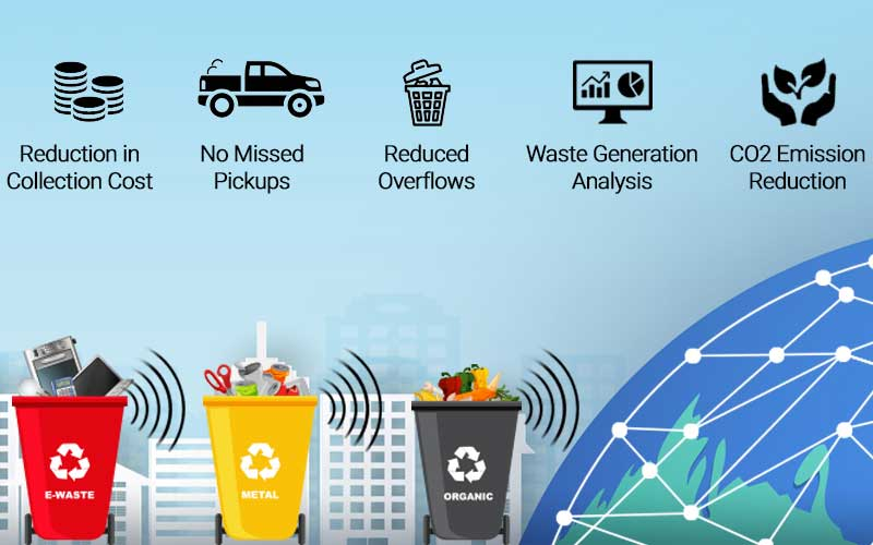 benefits-of-iot-waste-management