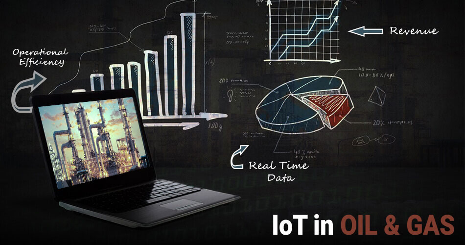 bucket-of-challenges-vs-iot-in-oil-and-gas-industry