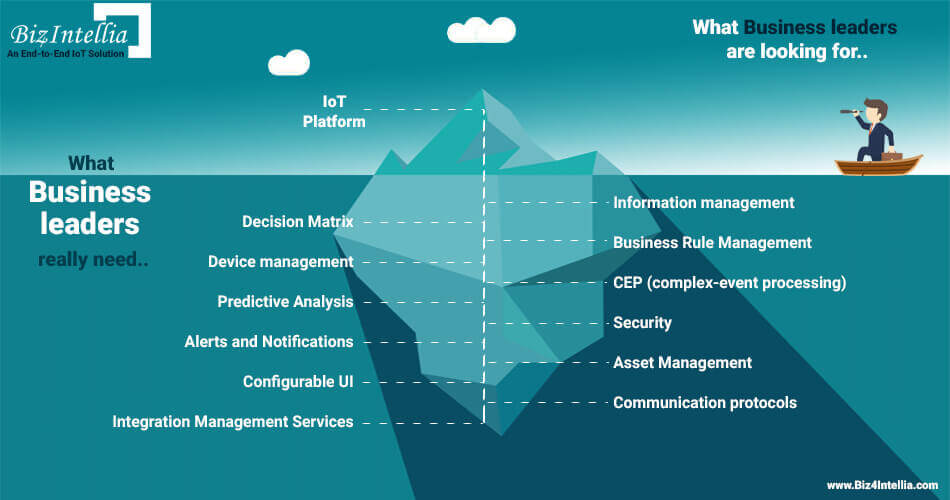 why-to-go-for-iot-business-solution-over-iot-platform