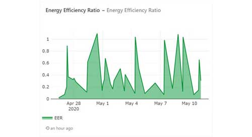 calculated-machine-tool-energy-efficiency-ratio-trends
