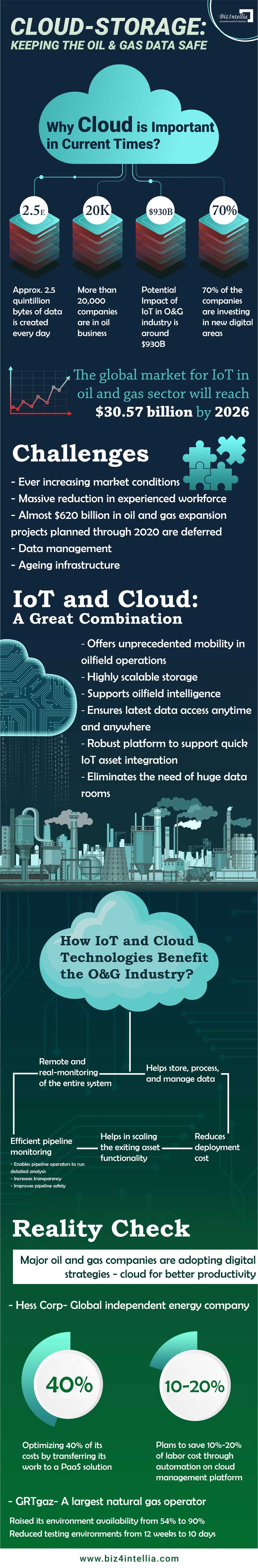 cloud-storage-keeping-safe-the-oil-and-gas-data