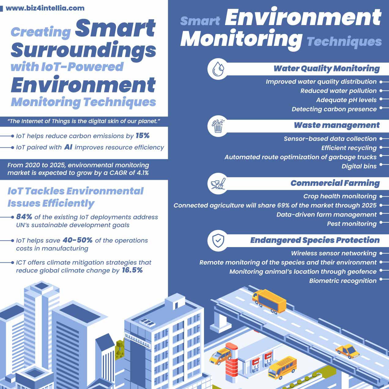 creating-smart-surroundings-with-iot-powered-environment-monitoring-techniques