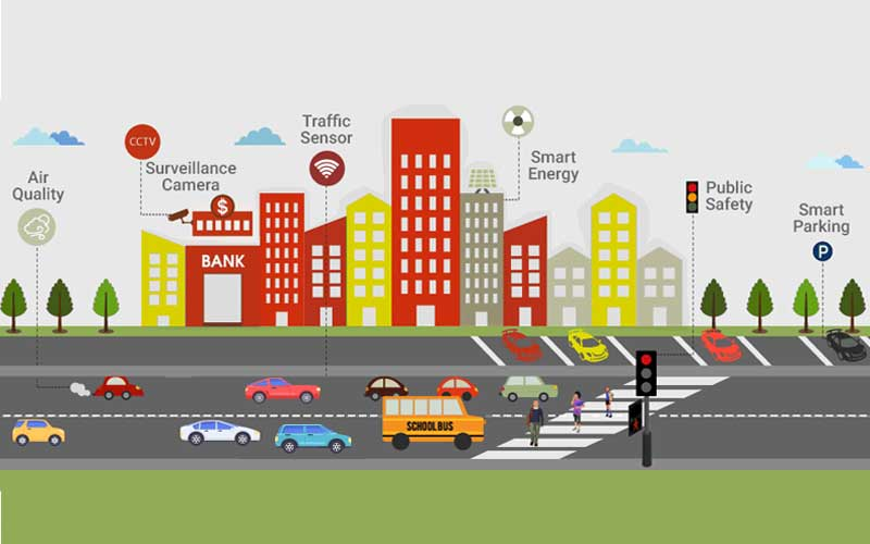 different-aspects-of-iot-transportation