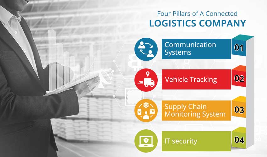 four-pillars-of-a-connected-logistics-company