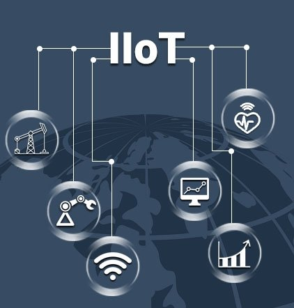 about-iiot