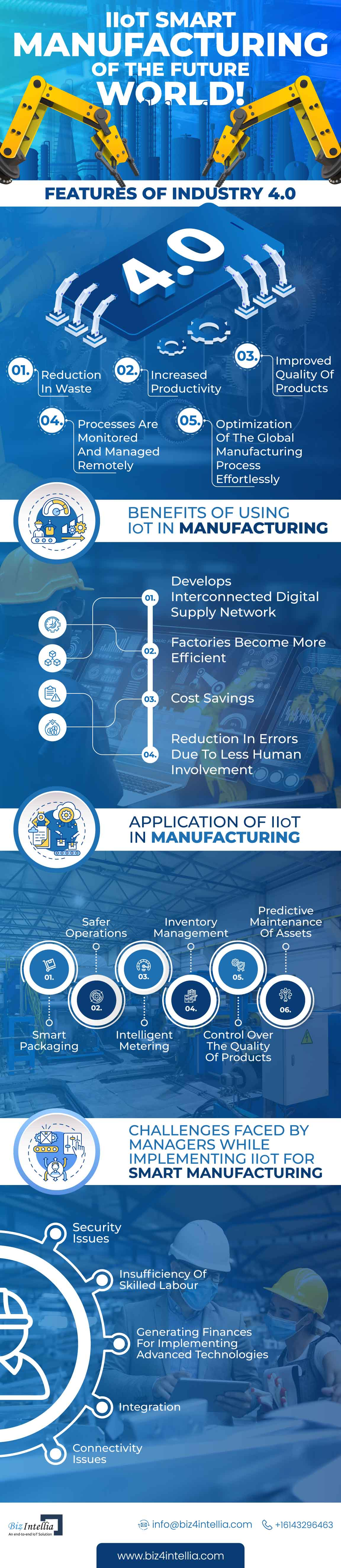 iiot-smart-manufacturing-of-the-future-world