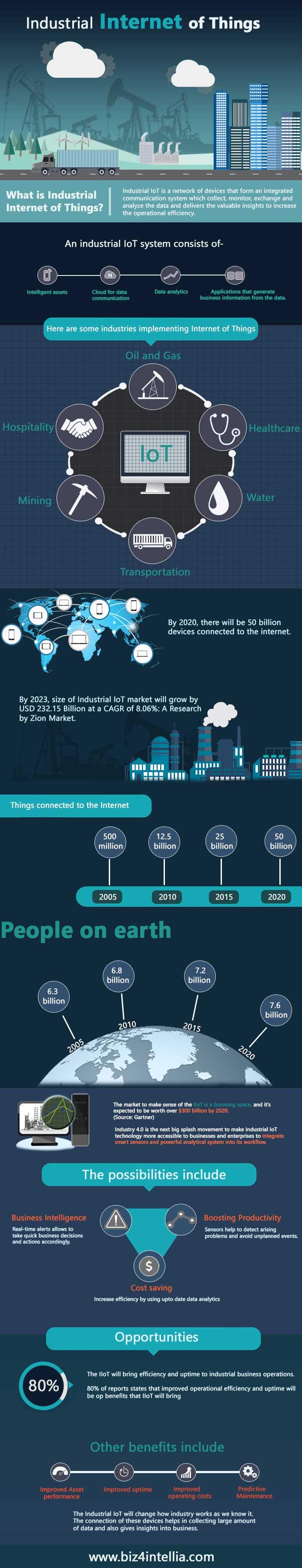 industrial-iot-infographics