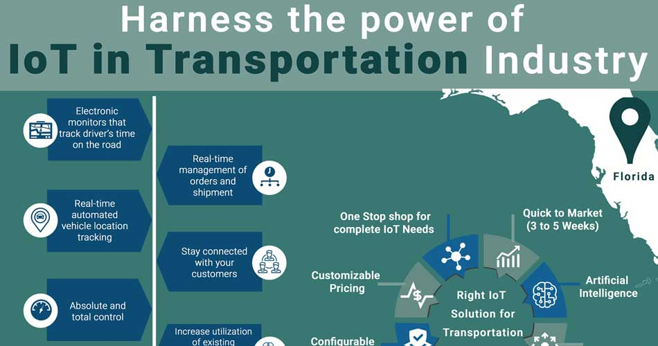 harness-the-power-of-iot-in-transportation-industry