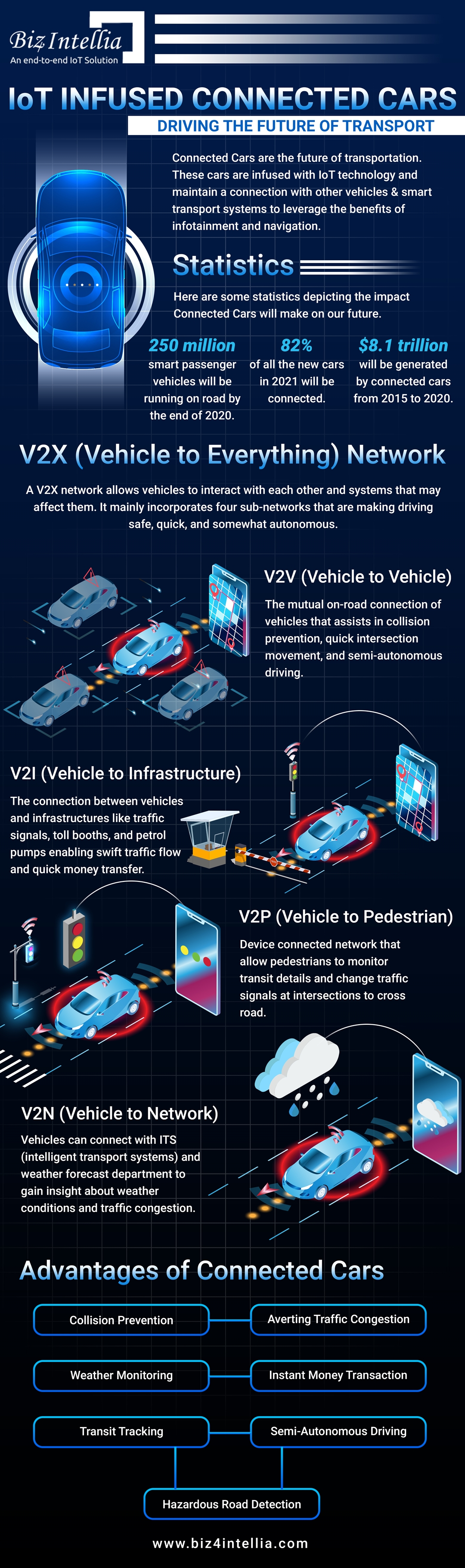 iot-infused-connected-cars-driving-the-future-of-transport