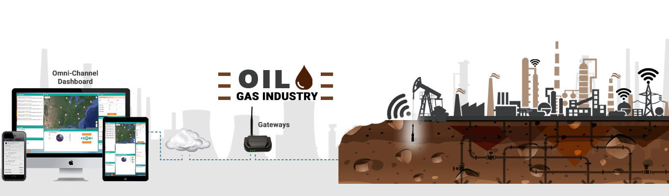 Iot-Oil-and-Gas-Industry-Solutions