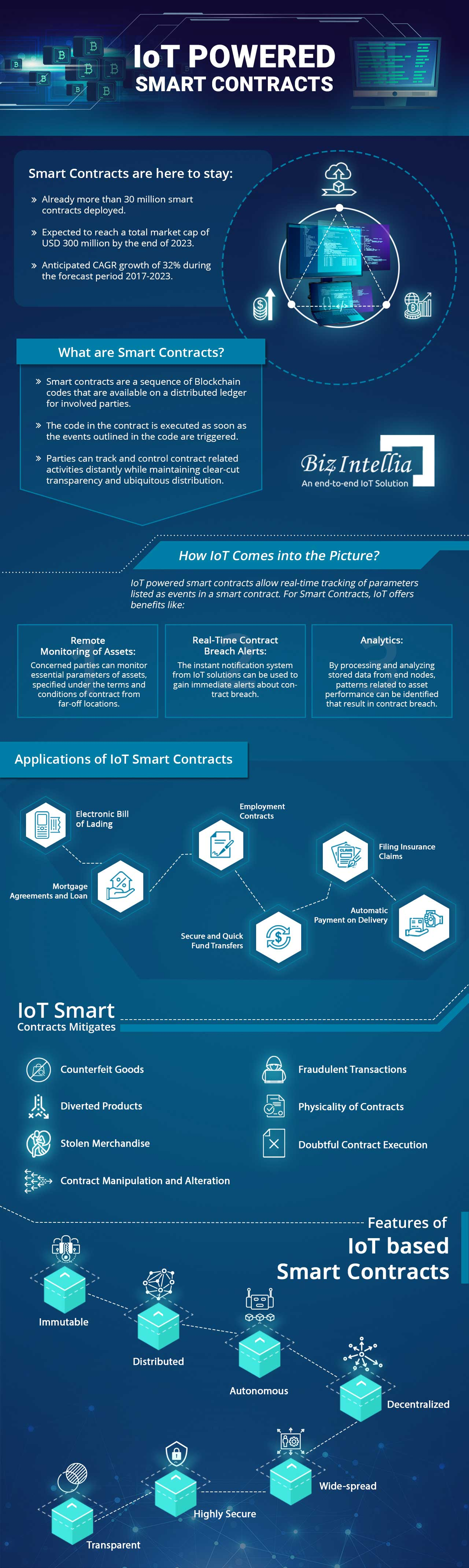 iot-smart-contracts