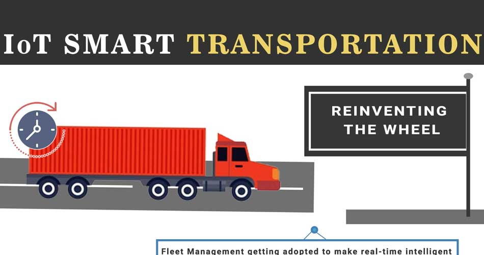 iot smart transportation infographics