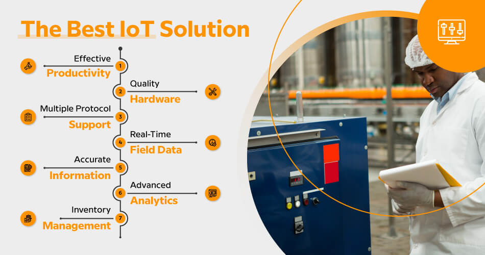 juice-level-the-best-IoT-solution