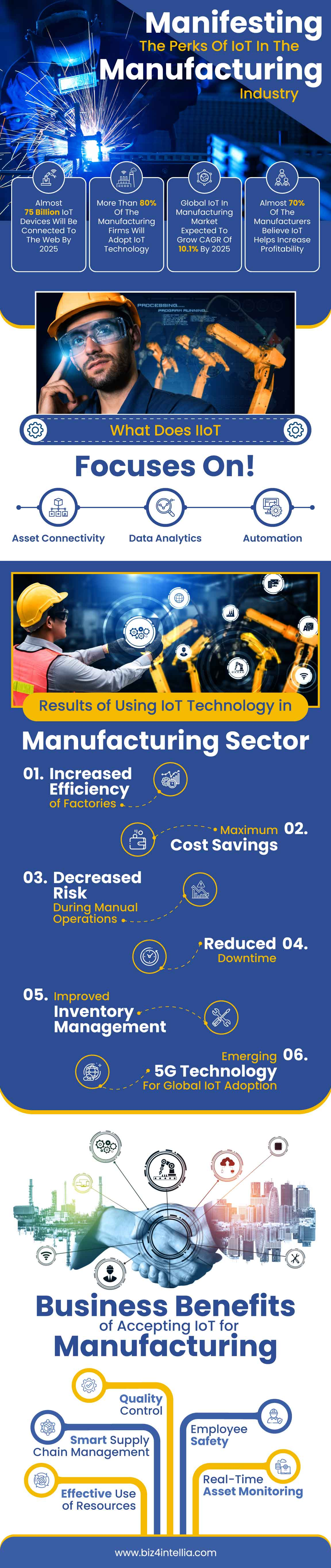 manifesting-the-perks-of-iot-in-the-manufacturing-industry