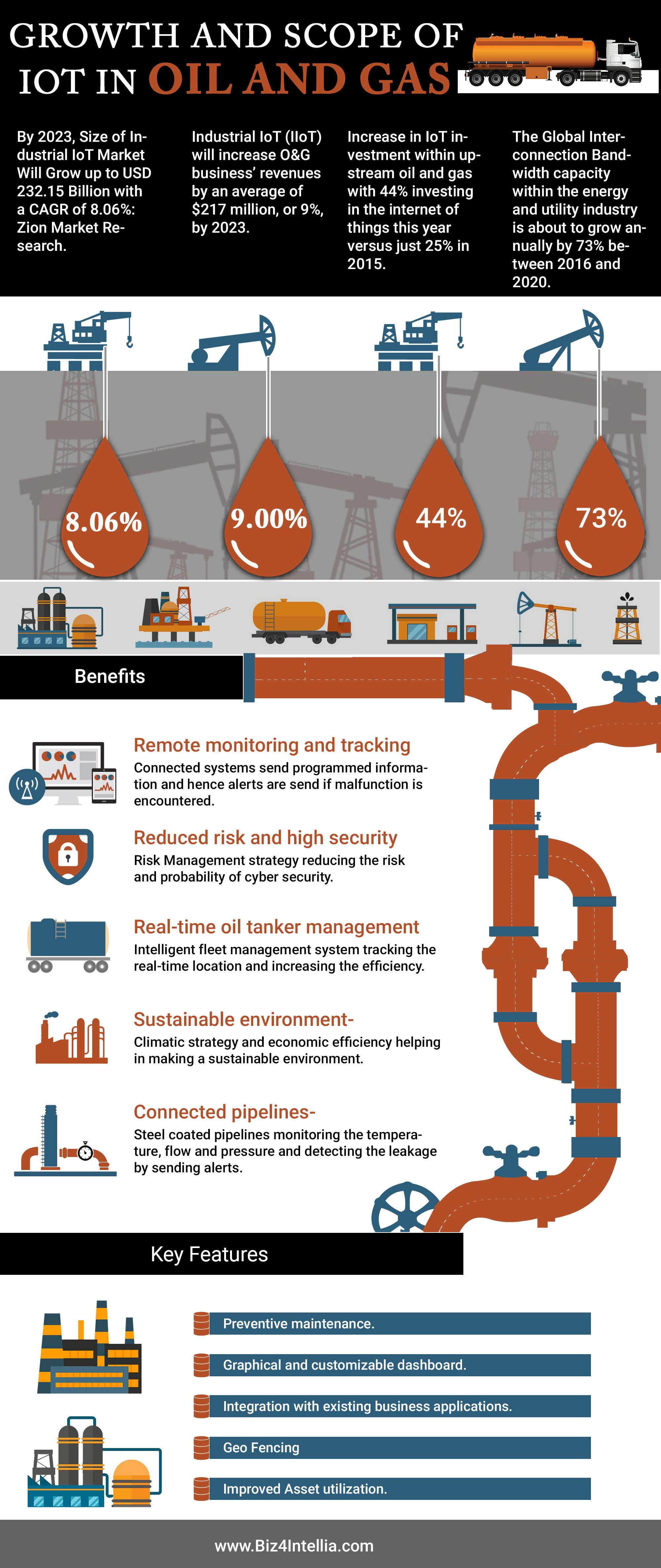 scope-and-growth-infograph