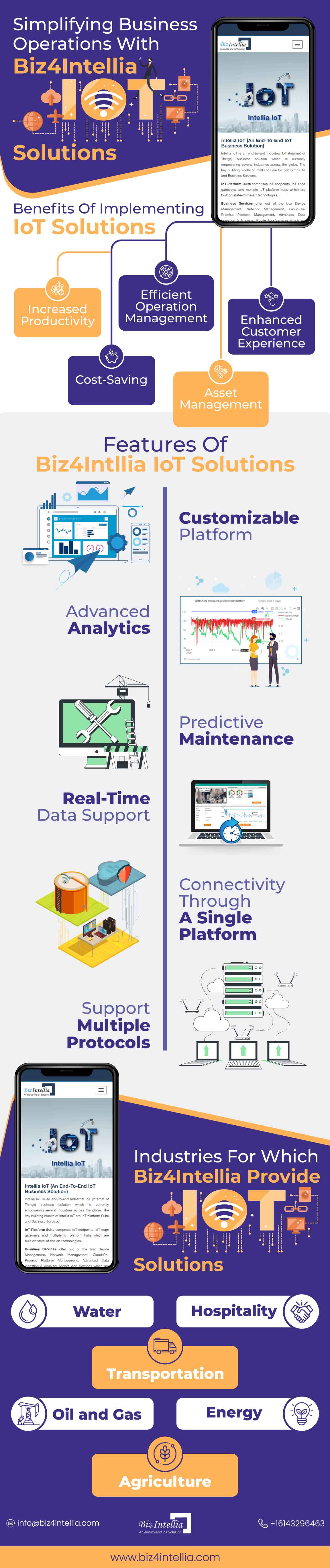 simplifying-business-operations-with-biz4intellia-iot-solutions