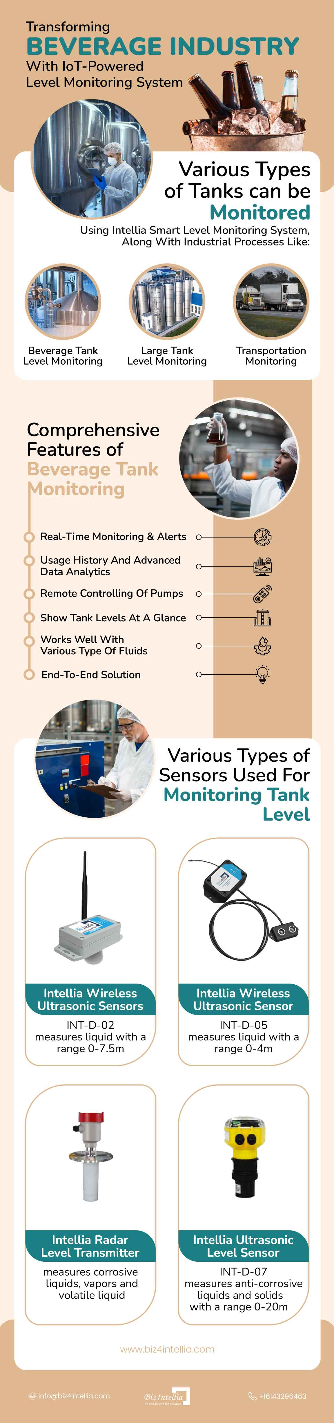 transforming-beverage-industry-with-iot-powered-level-monitoring-system