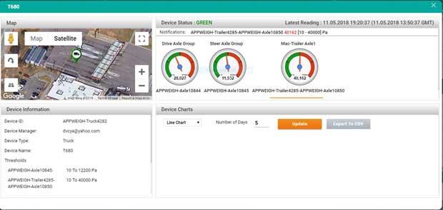 vehicle-goods-monitoring