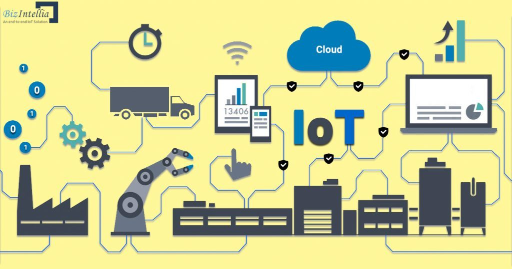 Best IoT Water Management Solution for a Sustainable Future