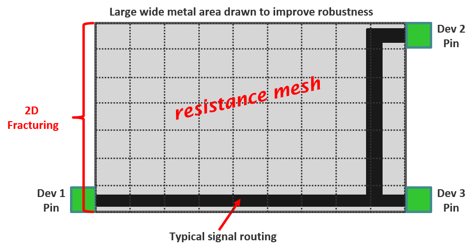 Fractures aren't always a bad thing…especially in resistance