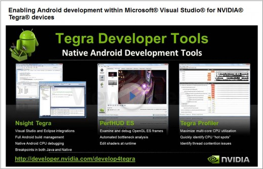 NVIDIA « Embedded Blog