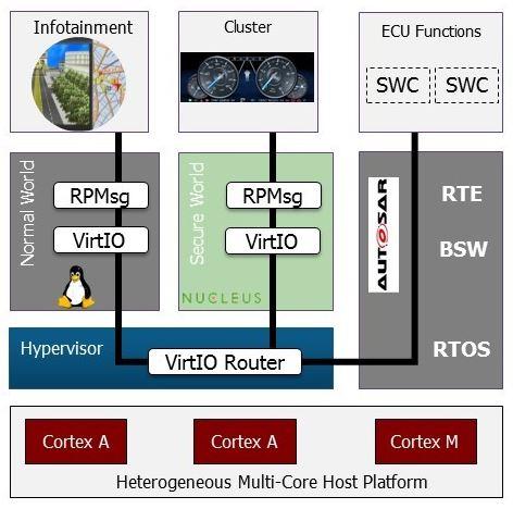 Ethernet Network Design Software