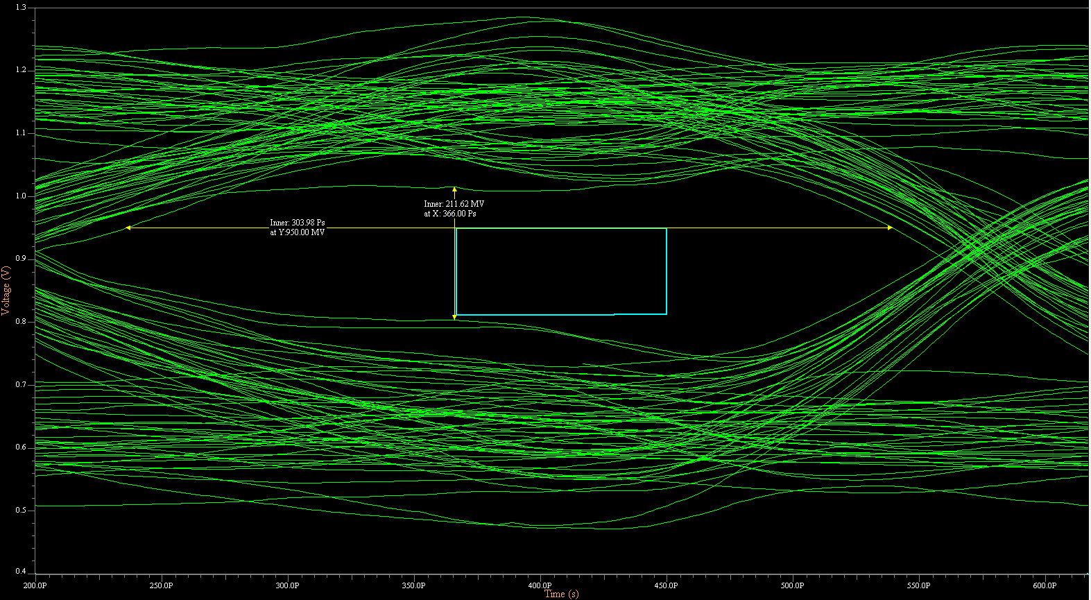 Simultaneously switching noise the effect of the power figure 3 worst case bit pattern with improved pdn ccuart Images