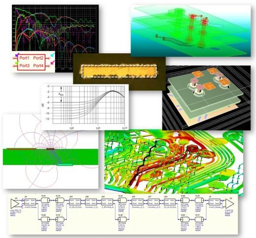 PCB Analysis Solution